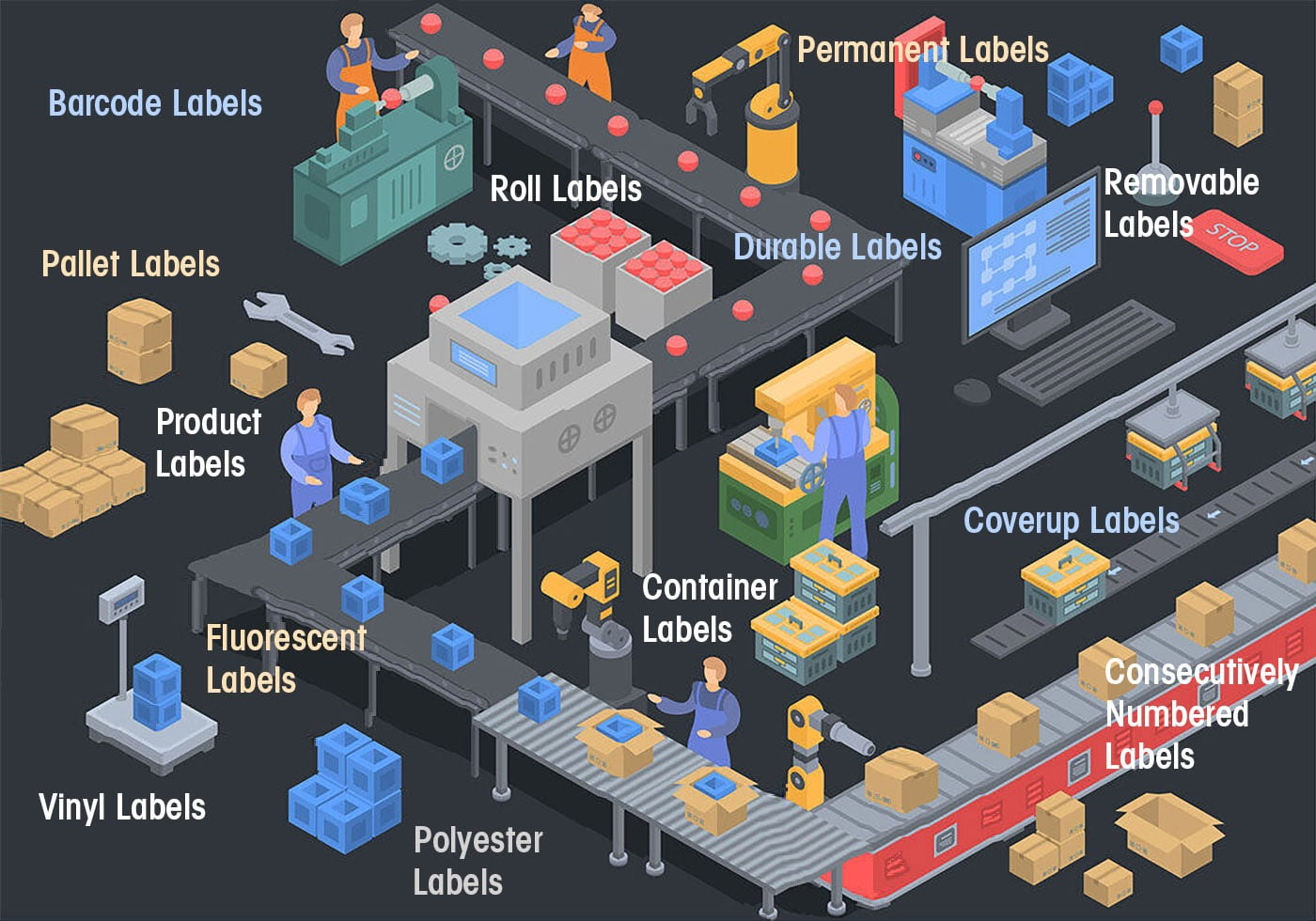 Manufacturing & Logistics Labels